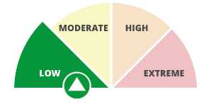 Fire Danger Rating - LOW
